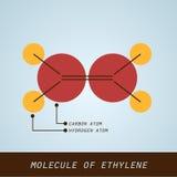 Ejemplo de la molécula del etileno en diseño plano moderno Imagenes de archivo
