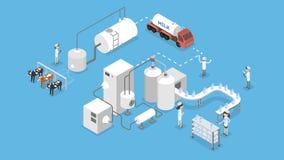 Ejemplo de la producción de leche stock de ilustración