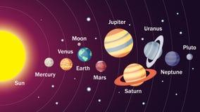 Ejemplo de la Sistema Solar libre illustration