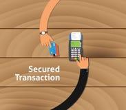 Ejemplo de la transacción asegurada con la mano del hombre de negocios dos usando la máquina del pago stock de ilustración