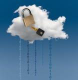 Ejemplo de los desafíos computacionales de la seguridad de la nube Foto de archivo
