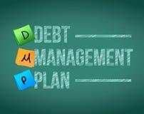 Ejemplo de los posts del plan de gestión de la deuda ilustración del vector