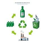 Ejemplo de reciclaje de cristal del ciclo Imagen de archivo libre de regalías