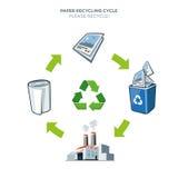Ejemplo de reciclaje de papel del ciclo Imagen de archivo libre de regalías