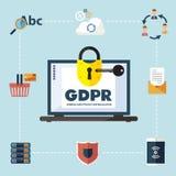 Ejemplo de regla del concepto de la protección de datos general GDPR - 25 de mayo de 2018 stock de ilustración