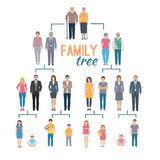 Ejemplo del árbol de la genealogía Imágenes de archivo libres de regalías