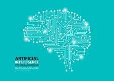 Ejemplo del cerebro de la inteligencia artificial stock de ilustración