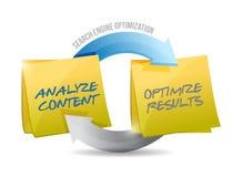 Ejemplo del ciclo de la optimización del Search Engine libre illustration