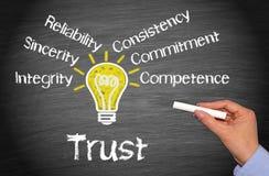 Ejemplo del concepto de la confianza Imagen de archivo libre de regalías
