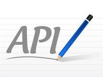 Ejemplo del concepto de la muestra del mensaje del Api Imagen de archivo libre de regalías