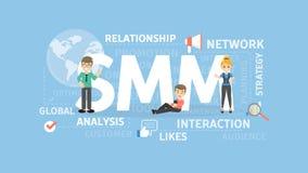 Ejemplo del concepto de SMM Fotos de archivo libres de regalías