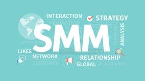 Ejemplo del concepto de SMM Imagen de archivo libre de regalías