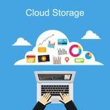 Ejemplo del concepto del almacenamiento de la nube libre illustration