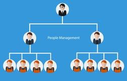 Ejemplo del concepto del negocio de la gestión de la gente Fotografía de archivo libre de regalías