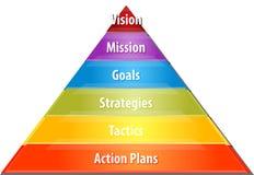 Ejemplo del diagrama del negocio de la pirámide de la estrategia de Vision libre illustration