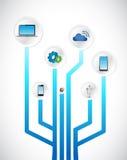 Ejemplo del esquema circular del concepto de la tecnología