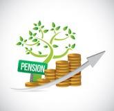 ejemplo del gráfico de beneficios del árbol de las pensiones fotos de archivo