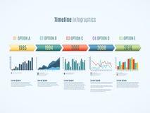 Ejemplo del infographics de la cronología Imágenes de archivo libres de regalías