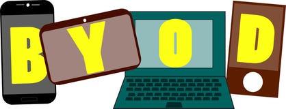 Ejemplo del logotipo del texto de la palabra de BYOD stock de ilustración