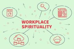 Ejemplo del negocio que muestra el concepto de espiritual del lugar de trabajo stock de ilustración