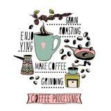 Ejemplo del proceso de fabricación del café Objeto dibujado mano del café en círculo Ejemplo colorido del vector de la fabricació Foto de archivo libre de regalías