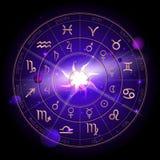 Ejemplo del vector del círculo del horóscopo, de las muestras del zodiaco y de los planetas de la astrología de los pictogramas c stock de ilustración