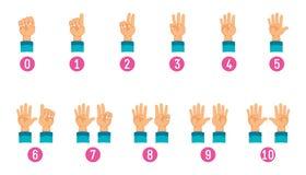 Ejemplo del vector de contar la mano ilustración del vector