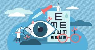 Ejemplo del vector de la oftalmolog?a Concepto minúsculo plano de las personas de la salud de los ojos stock de ilustración