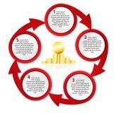 Ejemplo del vector de la plantilla del negocio de Infographic Imagen de archivo libre de regalías