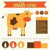 Ejemplo del vector de la vaca y de la leche Fotos de archivo libres de regalías