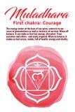 Ejemplo del vector de Muladhara Chakra Imagen de archivo