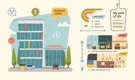 Ejemplo del vector del centro de negocios libre illustration