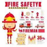 Ejemplo del vector del concepto de la boca de incendios de Infographic en los vagos blancos Imagen de archivo