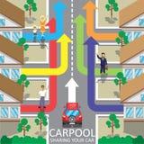 Ejemplo del vector del servicio del Carpool Distribución de coche Viajero compañero compañeros stock de ilustración