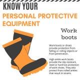 Ejemplo del vector del equipo protector personal para el cartel stock de ilustración