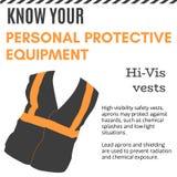 Ejemplo del vector del equipo protector personal para el cartel ilustración del vector