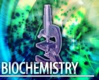 Ejemplo digital del concepto abstracto de la bioquímica ilustración del vector