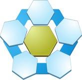 Ejemplo en blanco del diagrama del negocio de la relación del hexágono cinco Imagen de archivo libre de regalías