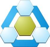 Ejemplo en blanco del diagrama del negocio de la relación del hexágono tres Imágenes de archivo libres de regalías