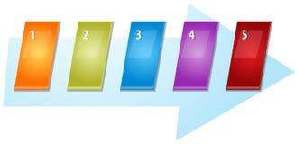 Ejemplo inclinado diagrama en blanco de la secuencia del negocio cinco Fotografía de archivo libre de regalías