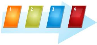 Ejemplo inclinado diagrama en blanco de la secuencia del negocio cuatro Foto de archivo libre de regalías
