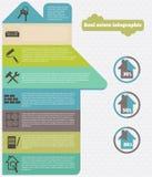 Ejemplo infographic del vector del sistema de las propiedades inmobiliarias ilustración del vector