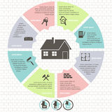 Ejemplo infographic del vector del sistema de las propiedades inmobiliarias foto de archivo