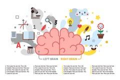 Ejemplo izquierdo y derecho de la diversión del vector del cerebro con el lugar para su texto modelo Estilo plano moderno Foto de archivo libre de regalías