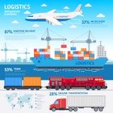 Ejemplo plano de la logística y del vector de los elementos infographic del transporte stock de ilustración
