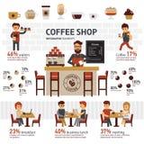 Ejemplo plano del vector de la cafetería de Infographic con el barrista, el café y diversos tipos café La gente pasa su tiempo ilustración del vector