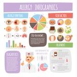 Ejemplo plano del vector de la enfermedad de la tos de los síntomas de la alergia de la información de la medicina infographic de stock de ilustración