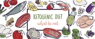 Ejemplo quetogénico de la bandera del bosquejo del vector de la dieta Concepto sano con la colección del ejemplo de la comida - g ilustración del vector