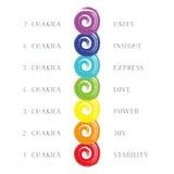 Ejemplo siete Chakras Imagen de archivo libre de regalías