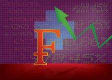 Ejemplo suizo del crecimiento de la moneda con verde encima de la flecha Foto de archivo